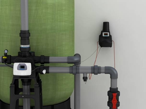 blødgøring med automatisk blødgørings test kontrol